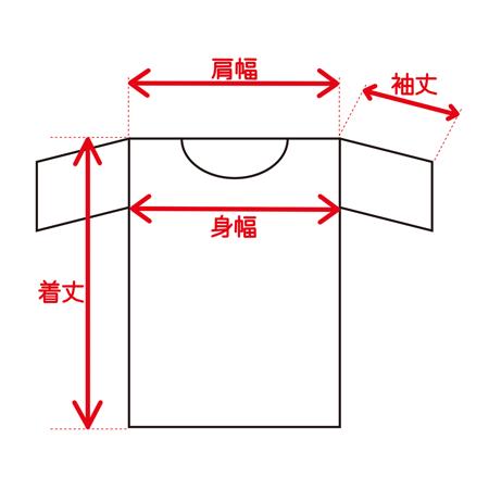 Tシャツの部位毎のサイズ説明イラスト